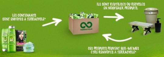 Recyclage chez Garnier en partenariat avec Terracycle.