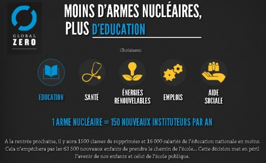 "L'outil ""Cut Nukes"" de Global Zero."