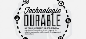 technologie durable