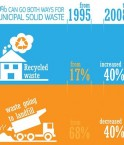 Waste GA